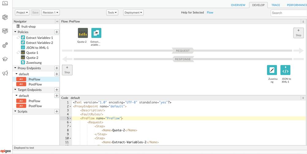 Apigee - Open Source API Management Vergleich - Teil 6